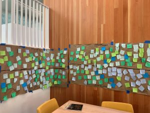 multi-colored post-it notes lining two large sheets of brown butcher paper taped against the wall